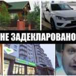Артем Семеніхін — представник ВО «Свобода», екс-мер Конотопу наколядував мільйони